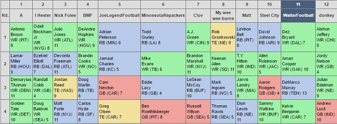 fantasy football draft projections